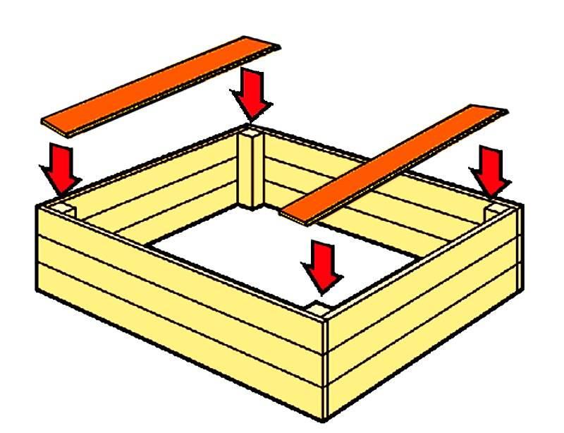 Как сделать песочницу с крышкой своими руками — пошаговая инструкция
