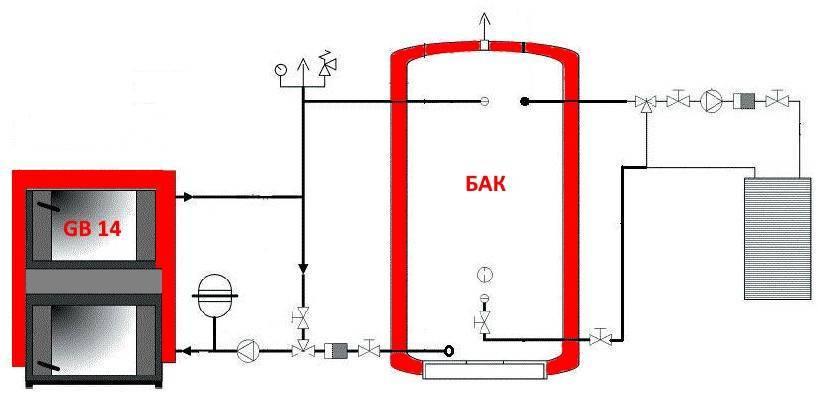 Тепловой аккумулятор в системе отопления (гидроаккумулятор, теплоаккумулятор), установка теплоаккумулирующего устройства своими руками: инструкция, фото и видео-уроки, цена