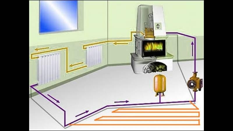 Паровое отопление в частном доме от печи на дровах – как сделать