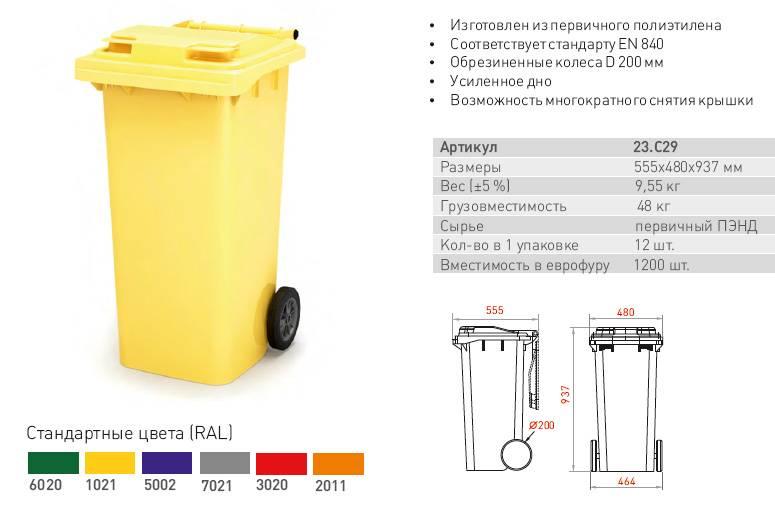 Металлические контейнеры для мусора