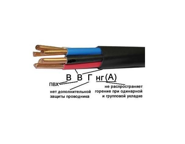 Технические параметры и сферы применения термостойкого провода ркгм