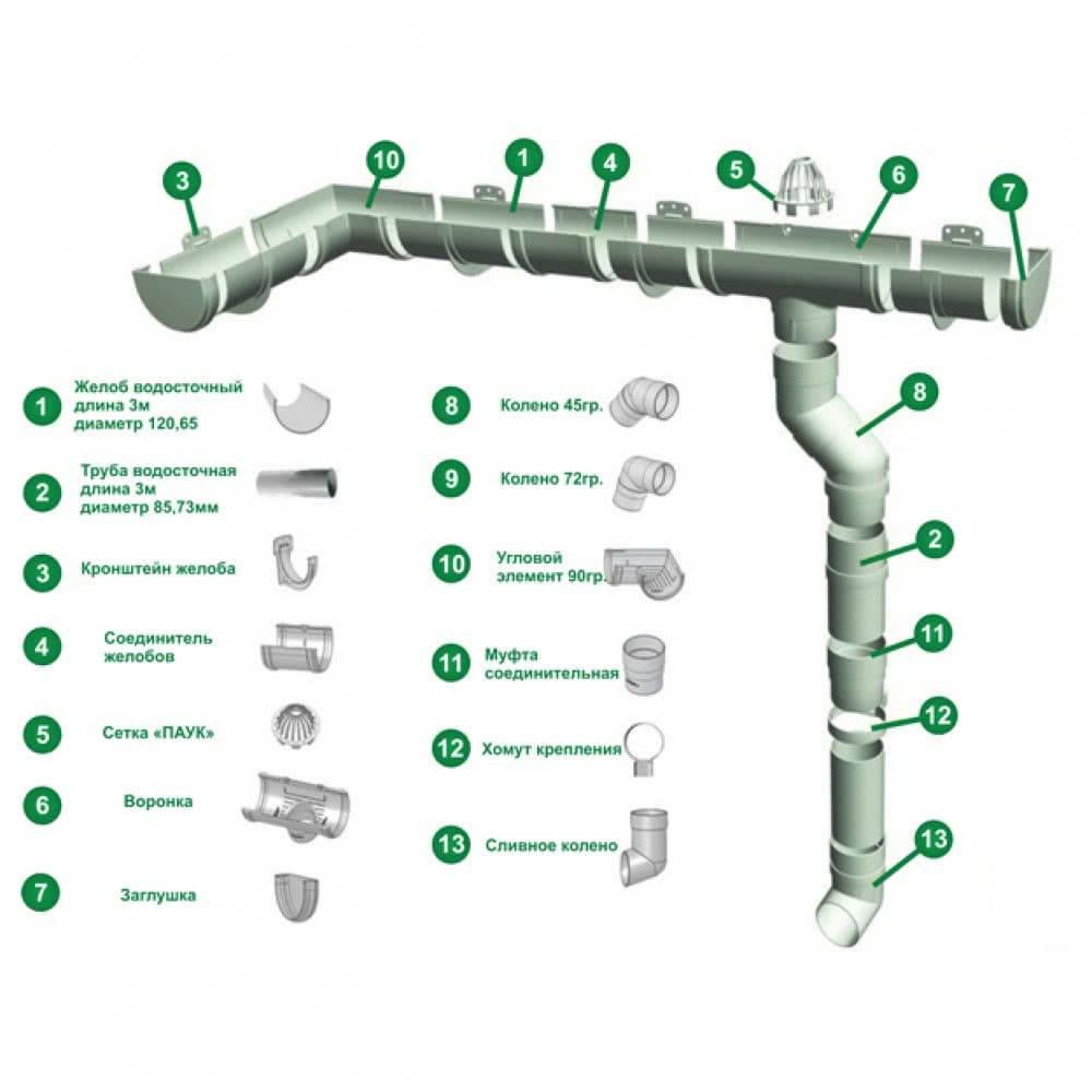 Эвакуационная лестница: виды, требования, испытания и установка