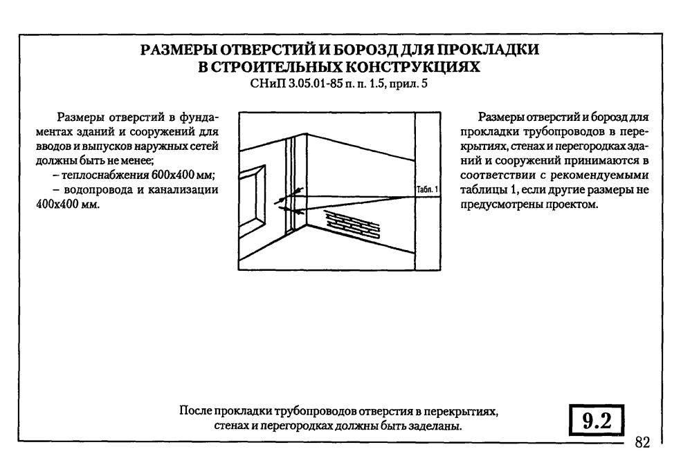 """Снип 3.05.04-85*: """"наружные сети и сооружения водоснабжения и канализации"""""""