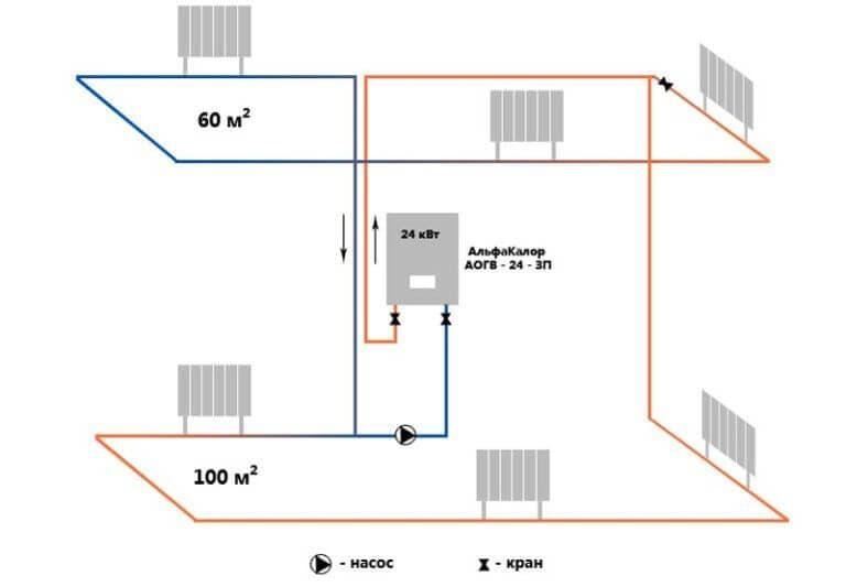 Разморозка системы отопления — запуск системы отопления частного дома после аварии