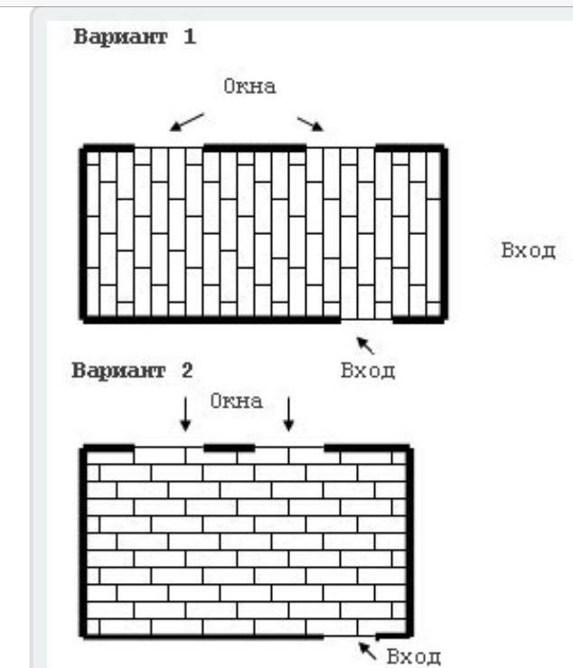 Калькулятор расчета количества ламината на комнату - с пояснениями