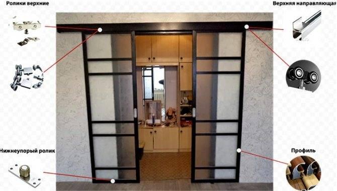 Установка двери купе своими руками - 110 фото монтажа межкомнатных дверей и дверей для шкафа