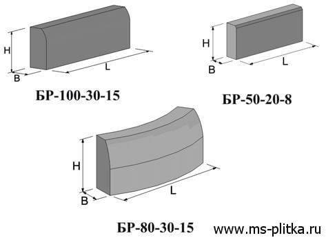 Бордюрный камень: размеры и срок службы дорожного камня, установка и замена поребриков