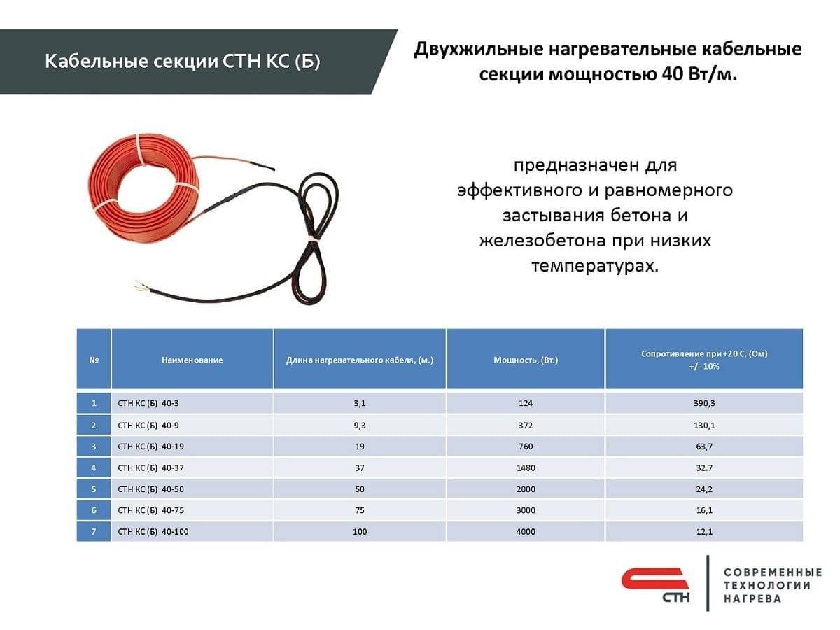 Провод для прогрева бетона - провод пнсв, схема укладки