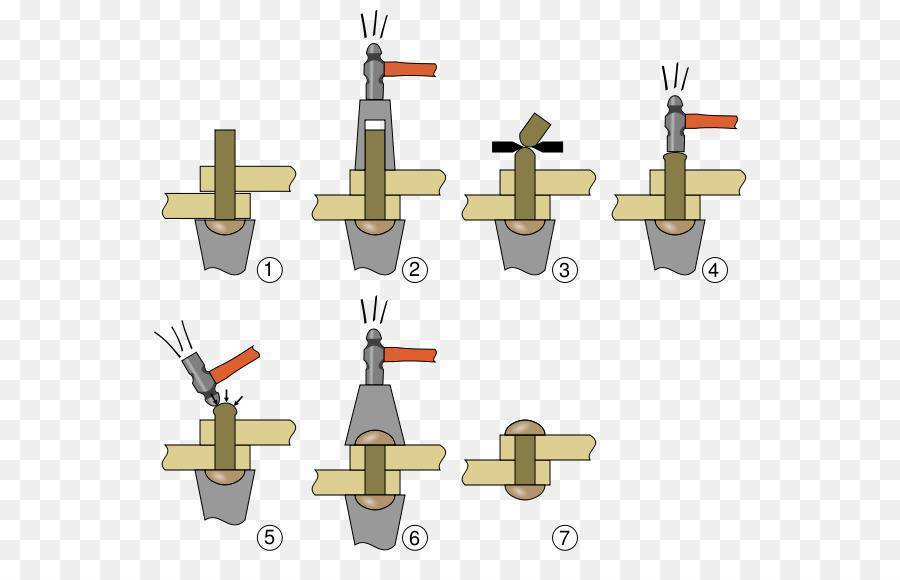 Заклёпочник ручной - как пользоваться механическими клещами