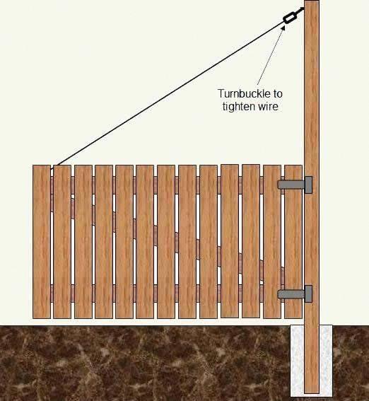 Как сделать деревянный забор своими руками - 115 фото инструкций!