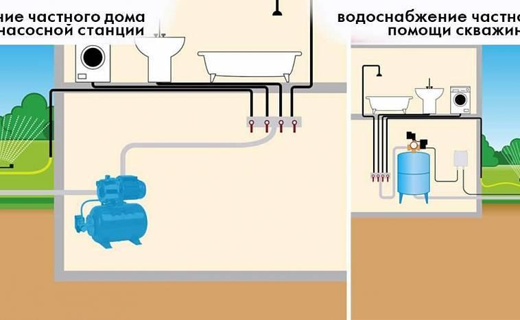 Подключение водопровода к частному дому