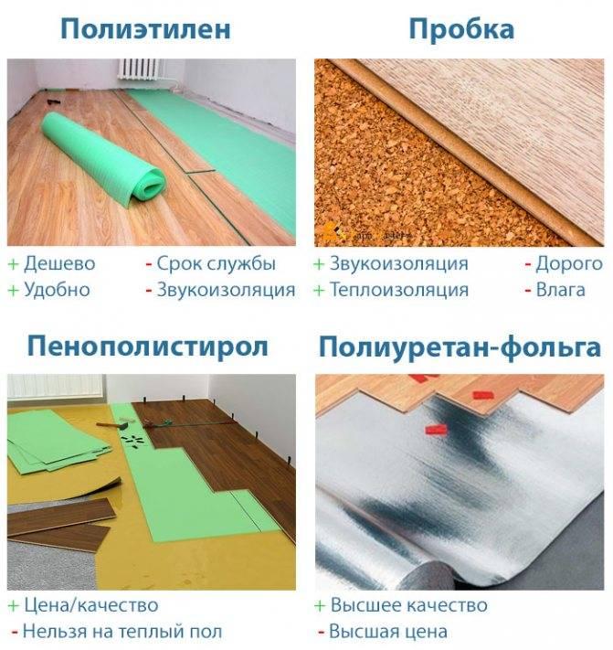 Для чего нужна подложка под ламинат: зачем нужна полистирольная, каучуковая, двухслойная из пробки, фото и видео