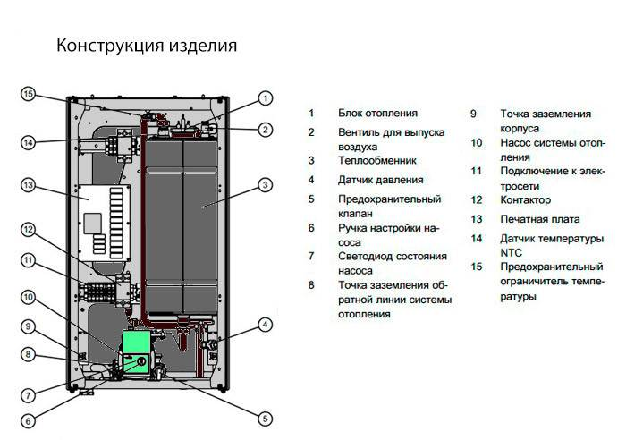 Электрокотел протерм - отзывы, инструкция, модели
