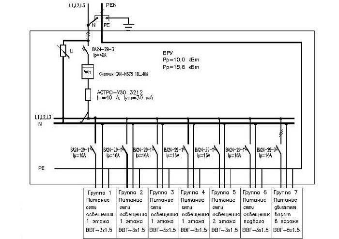 Однолинейная схема электроснабжения:виды и особенности проектирования