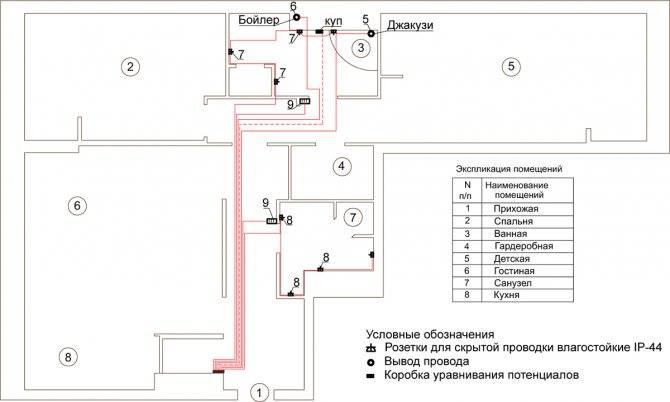 Проводка в ванной - порядок монтажа и требования безопасности