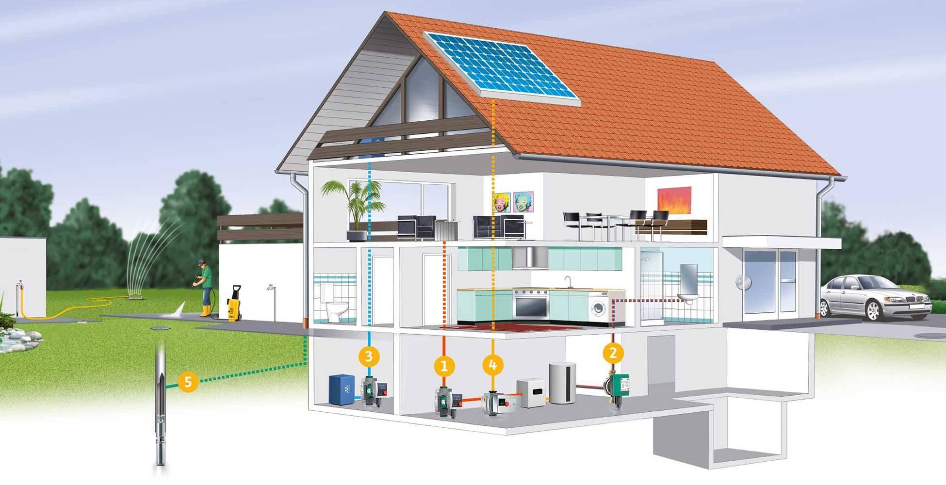 Как отопить частный дом: сравним варианты отопления частного дома | отопление дома и квартиры