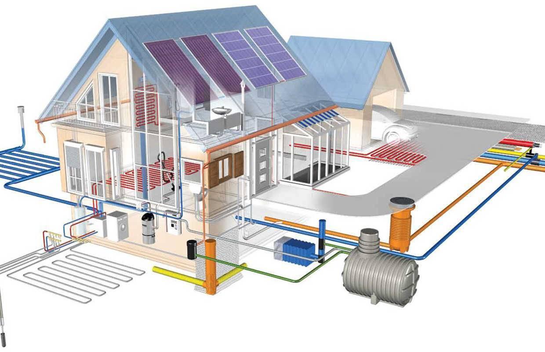 Система отопления частного дома бесплатной энергией