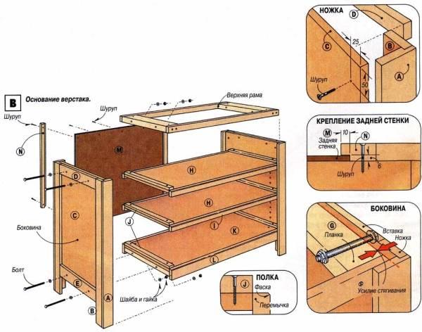 Верстак своими руками: как правильно сделать слесарный стол, а также варианты готовых чертежей