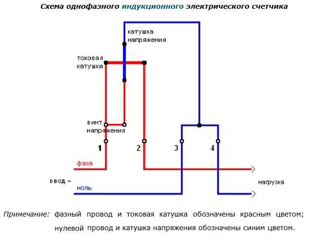 Приборы учета электроэнергии: классификация и характеристики