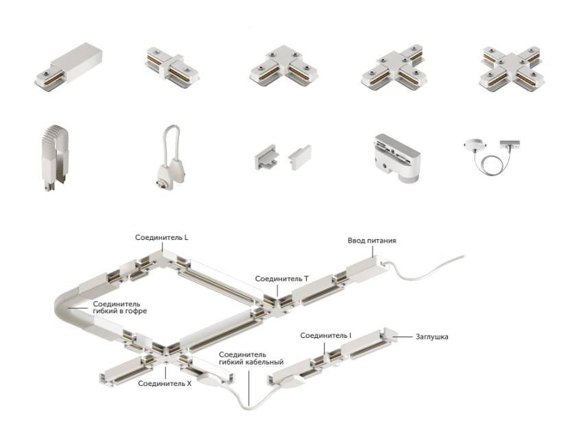 Что такое трековые светильники, в чем их преимущество и особенности: как выбрать и подключить лампы навесные на шинопроводе или без него?