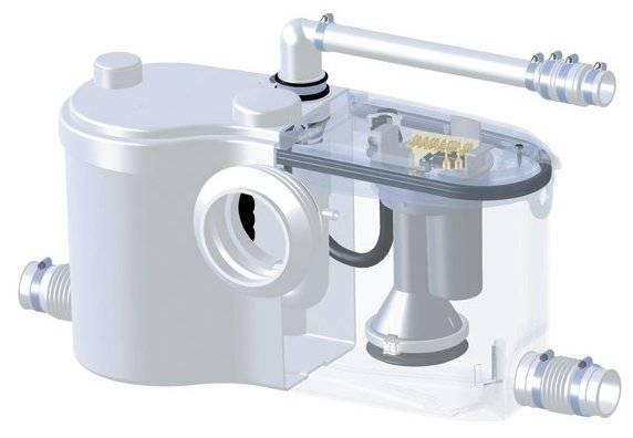 Насос для канализации для кухни: как выбрать и установить устройство в квартире?