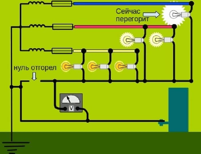 Обрыв нулевого провода: виды и последствия