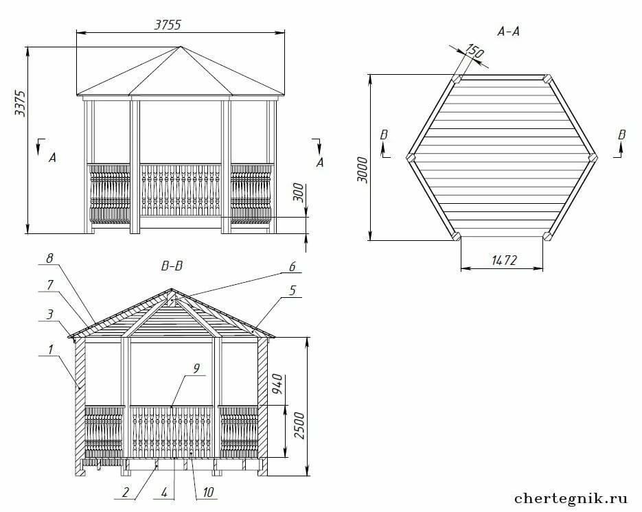 Как построить металлическую беседку своими руками: пошаговая инструкция возведения каркаса металлической беседки от основания до крыши.