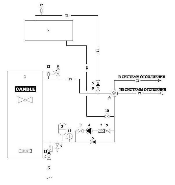 Тонкости установки твердотопливного котла в частном доме