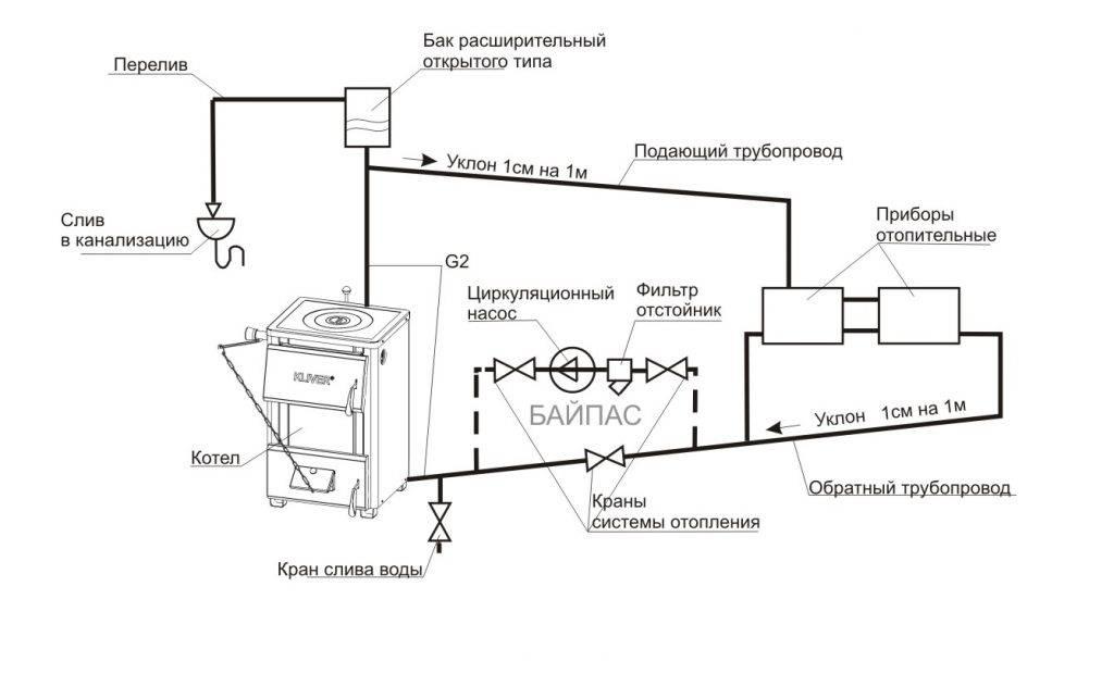 Диаметр труб системы отопления: расчет, формула, подбор