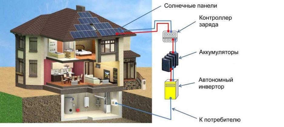 Аварийный генератор для загородного дома   дом идей