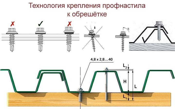 Крепление профнастила на крыше: расстояние между саморезами - изготовление и монтаж металлоконструкций