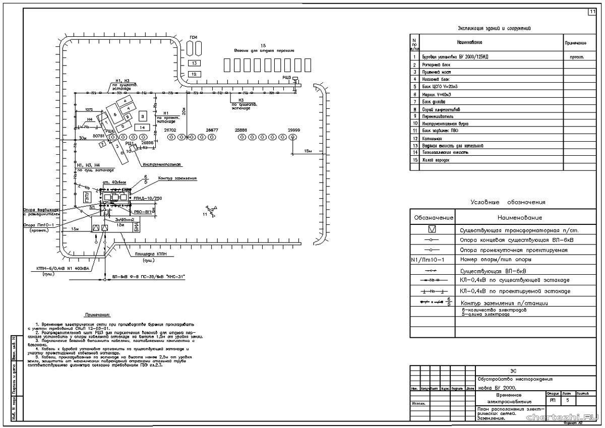 Временная схема подключения к электросетям: правительство упростило процедуру и сократило сроки подключения по «времянке»