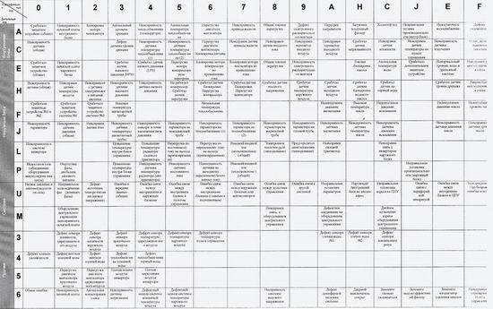 Топ-10 сплит-систем roda: рейтинг лучших моделей + рекомендации покупателям