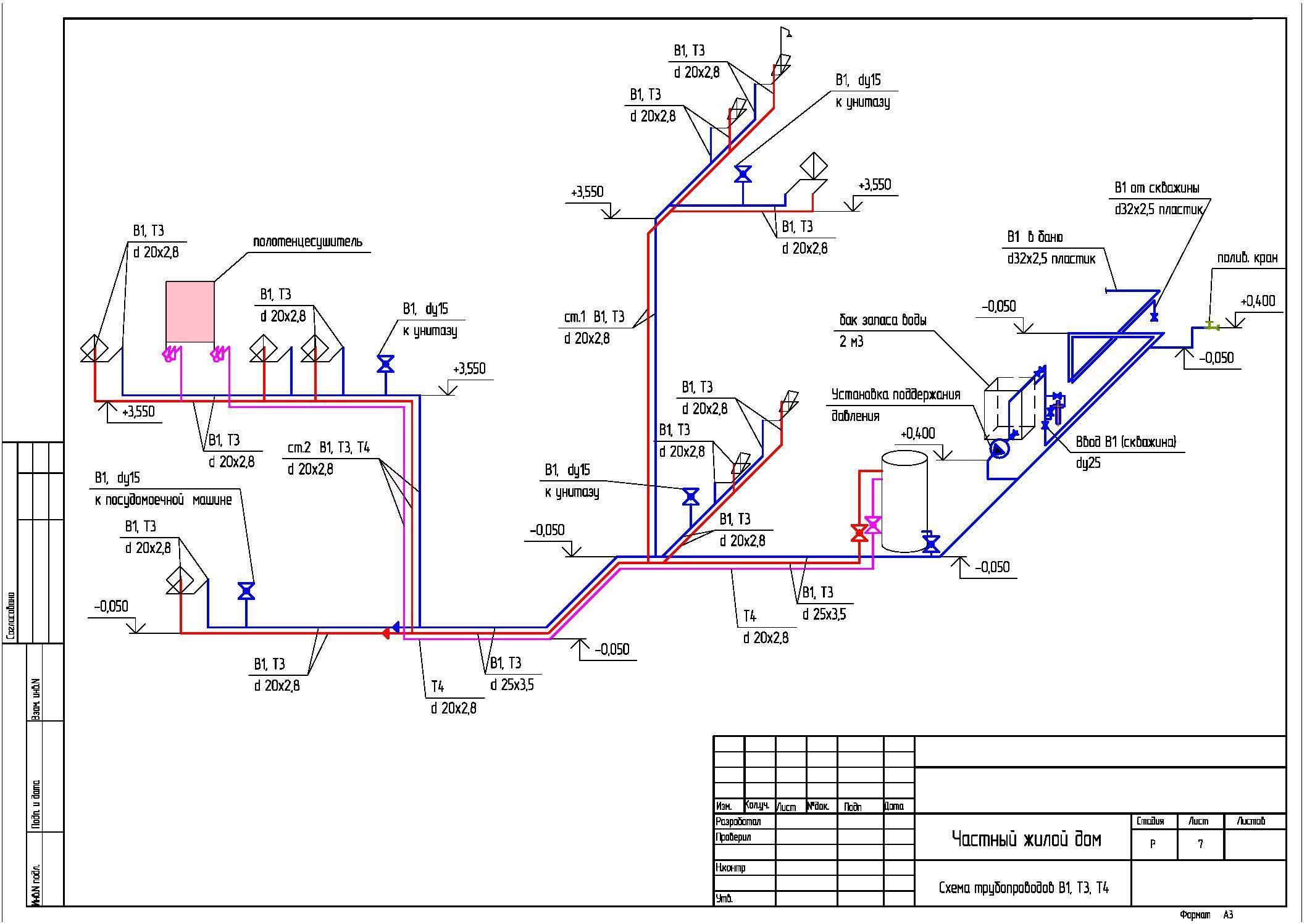 Разводка канализации в частном доме своими руками - схема труб