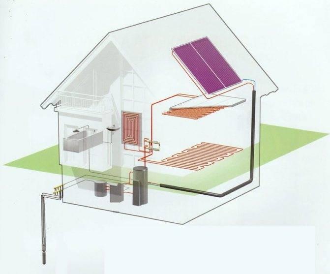 Самое экономичное отопление частного дома - выбор системы из доступных вариантов
