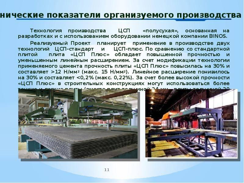 Фасад из цсп: особенности материала и способ монтажа   mastera-fasada.ru   все про отделку фасада дома