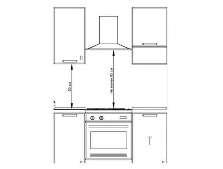 Расстояние от плиты до вытяжки: высота по стандарту до газовой, электрической и индукционной панели