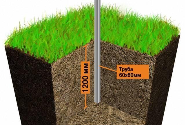 Глубина столбов под забор: как закапывать и вкапывать, нужно ли бетонировать, фото