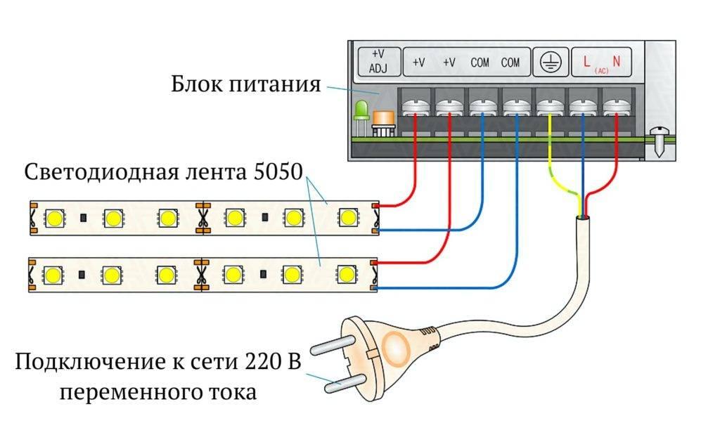 Устройство, подключение и питание светодиодной ленты – самэлектрик.ру