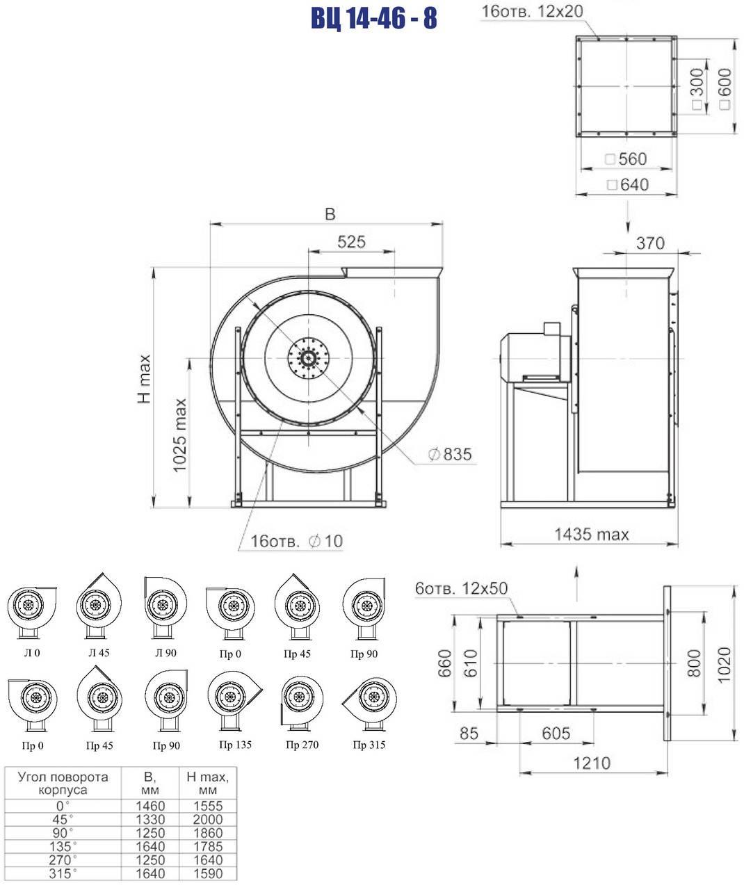 Радиальный центробежный вентилятор для вытяжки и системы вентиляции: принцип работы, преимущества, монтаж
