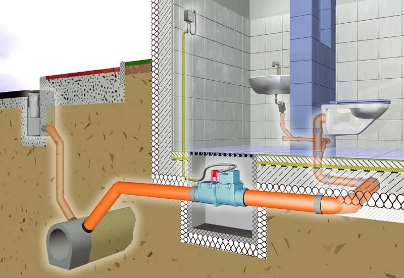 Устройство системы канализации в многоквартирном доме, схема расположения водоприемников