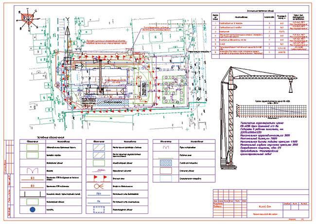 Временное электроснабжение строительной площадки: схема, проект, пуэ, снип