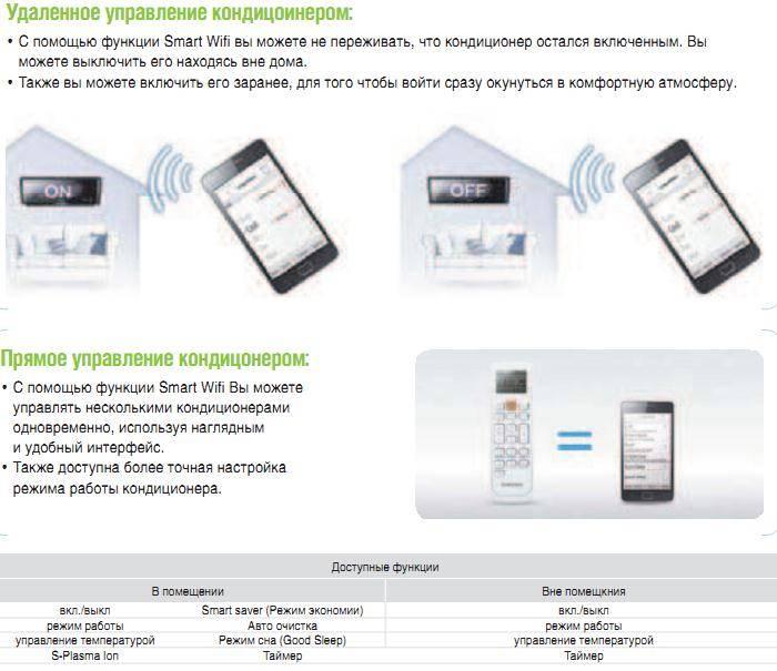 Умный дом на андроиде своими руками: рекомендации по управлению