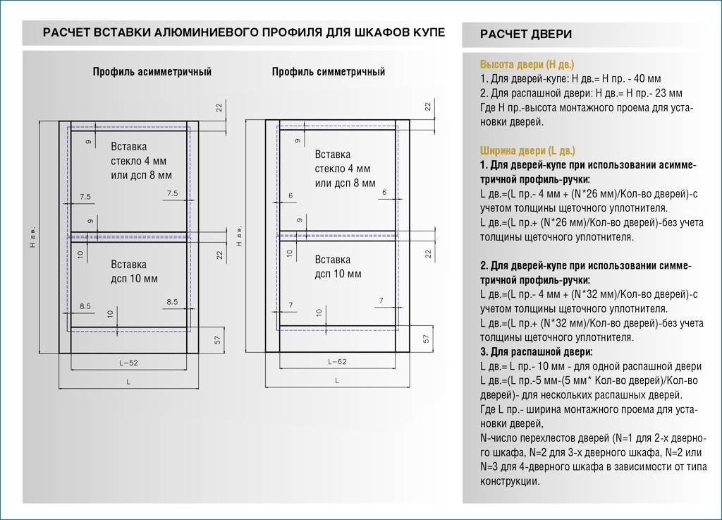 Расчёт дверей купе: как сделать правильные замеры