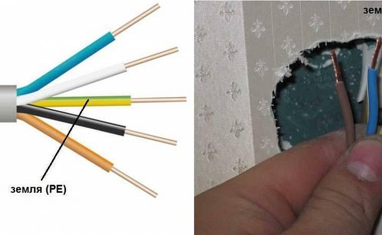 Цветовая маркировка проводов и кабелей. стандарт для республики беларусь