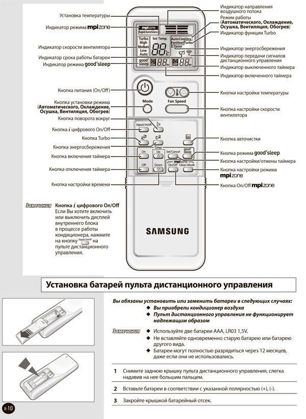 Обзор кондиционеров Samsung: коды ошибок, оконные, бытовые и настенные модели