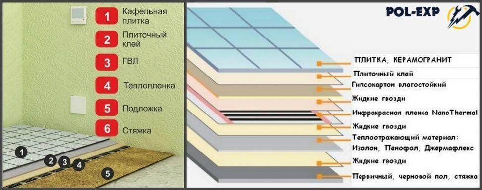Какой теплый пол под керамогранит лучше выбрать и произвести укладку