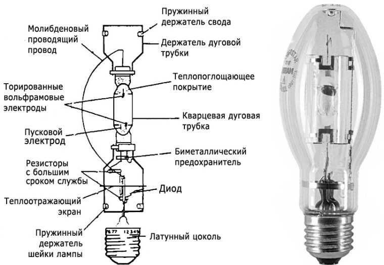 Схема светодиодной лампы на 220 вольт: устройство, принцип работы, драйвер, какая конструкция качественной и дешевой led-лампочки для электрического светильника