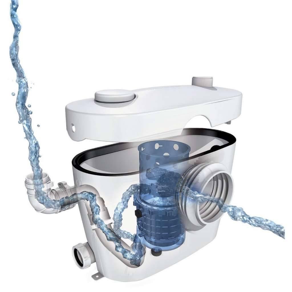 Как выбрать и установить насос для канализации в квартире?