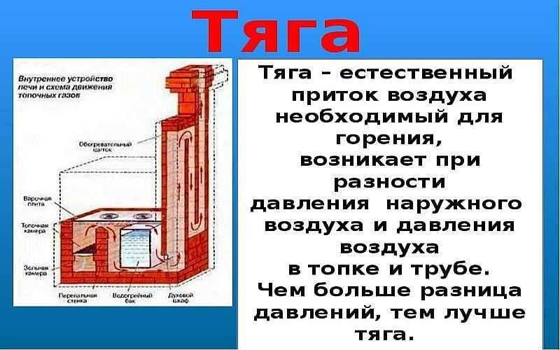 Правильный дымоход для твердотопливного котла своими руками: материалы и инструкция